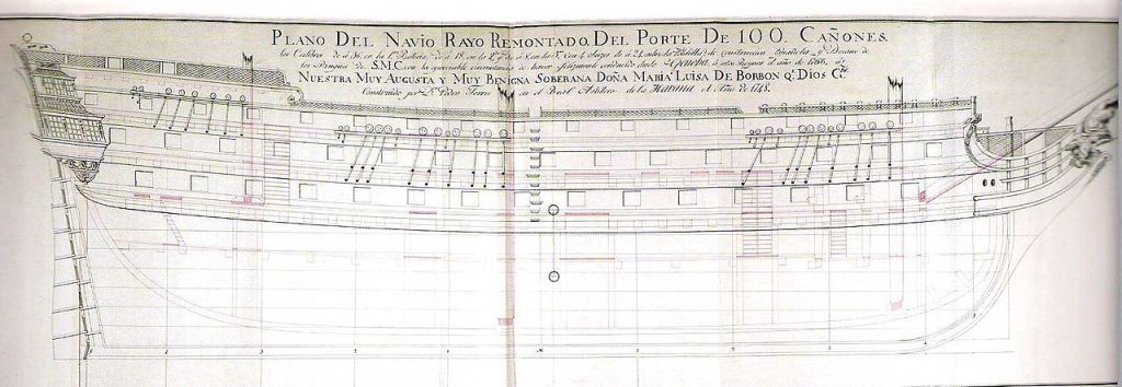 La imagen tiene un atributo ALT vacío; su nombre de archivo es 300px-plano_del_navio_rayo_de_80_canones-1.jpg